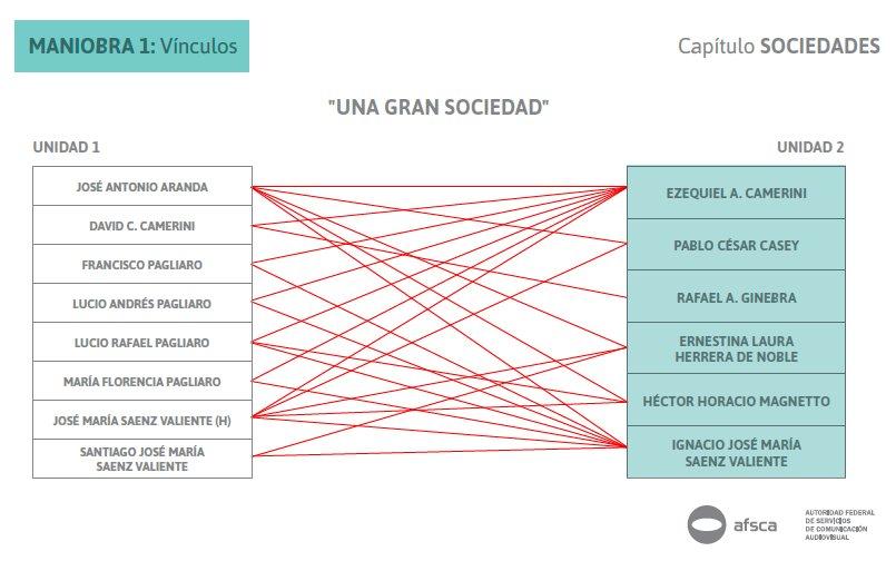 141012_AFSCA_PropuestadeClarinparaautoadecuación_Maniobra_1_d