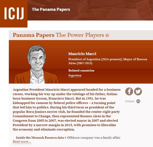 Macri_ICIJ_Panama