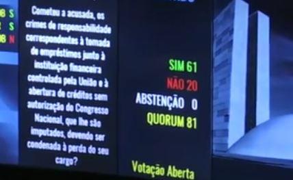 Panel de votación destitución de Dilma Rousseff. Golpe de Estado en Brasil.