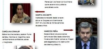 CORRUPCIÓN – Régimen | Todos los jerarcas del régimen macrista siguen de vacaciones hace semanas.