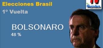 REGIÓN – Brasil | El nazi Bolsonaro casi gana en primera vuelta la Presidencia de Brasil.
