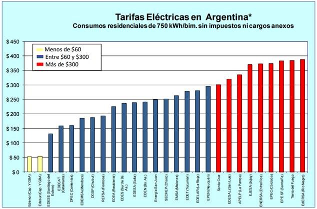 Electricidad_Tarifas_CFK
