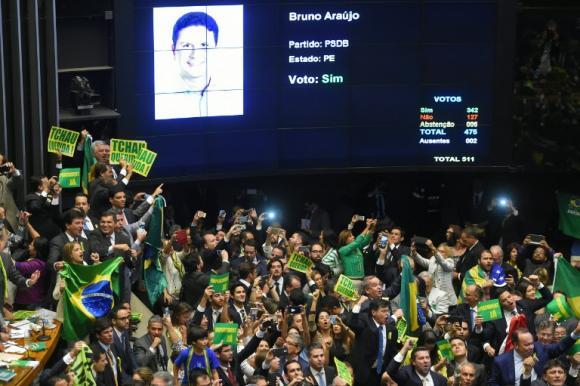 Los Diputados derechistas celebran el golpe de Estado. FOTO: ANDES (Ecuador)
