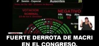 CONGRESO – Régimen | El Gobierno de ultraderecha no logró proscribir a Julio De Vido. Fuerte derrota de Macri.
