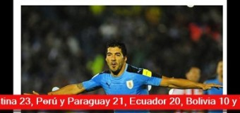 TV MUNDUS – Deporvida 322 | Argentina y Uruguay empataron por las eliminatorias 2018