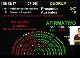 Congreso_Jubilados_votacion