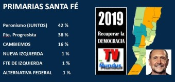 ELECCIONES 2019 – Santa Fé | El peronismo le ganó al oficialismo socialista. Derrumbe de Cambiemos, derrotado otra vez.