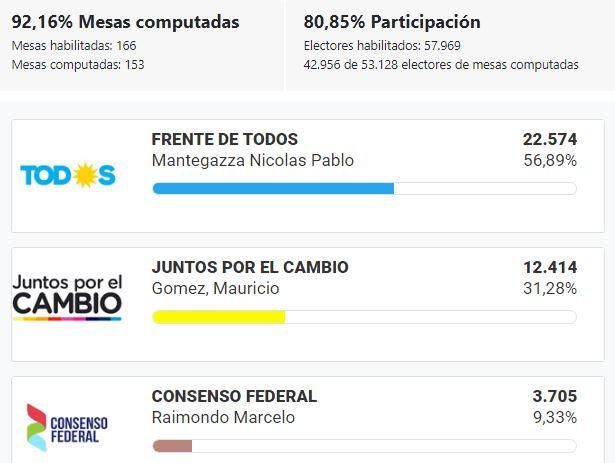 Elecciones_2019_BsAs_SanVicente
