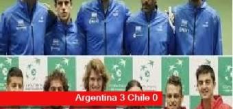 TV MUNDUS – Deporvida 365 |Copa Davis 2019. Argentina 3 Chile 0.