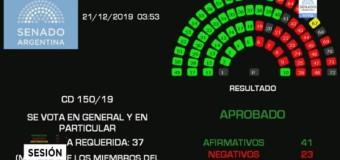 EDITORIAL – Congreso | Alberto Fernández pasó exitosamente su prueba por el Congreso y tiene su primera gran herramienta, la Ley de Emergencia Social.
