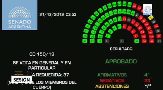 Senado_Votacion_LeyEmergencia