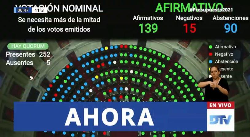 Presupuesto_2021_Diputados