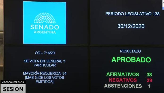 Congreso_Senadores_Votacion_IVE