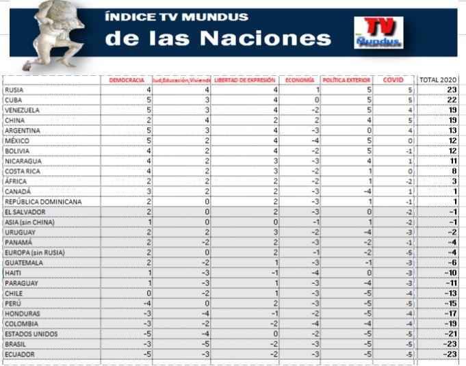 201231_TOTAL_2020_dETALLADO