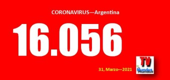CORONAVIRUS – Argentina | Con 16.056 nuevos contagiados se confirma la segunda ola de COVID en Argentina.