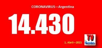 CORONAVIRUS – Argentina | Mientras se divierte 1,5 millón de turistas, tenemos nuevos 14.430 contagiados de COVID nuevos.