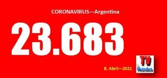 CORONAVIRUS – Argentina | En Argentina la segunda ola provocó otros 23.683 contagios por COVID.