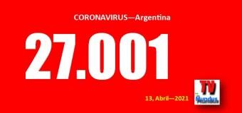 CORONAVIRUS – Argentina | Estalló el coronavirus con 27.000 contagios en Argentina, la peor marca desde que empezaron las clases presenciales.