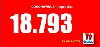 CORONAVIRUS – Argentina | No baja la cantidad de infectados y sube el promedio de muertos por el COVID.