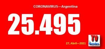 CORONAVIRUS – Argentina | CABA, Córdoba y Santa Fé siguen colapsadas en su sistema sanitario ante el avance del COVID.