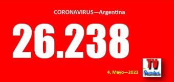 CORONAVIRUS – Argentina | La CABA y Santa Fé siguen creciendo en casos mientras siguen con el festival de desconocer al COVID-19.
