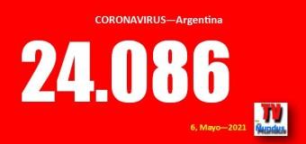 CORONAVIRUS – Argentina | La curva de contagiados de COVID no baja. La CABA es el territorio más contaminado.