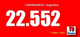 CORONAVIRUS – Argentina | Los contagios no bajan y sube la cantidad de muertos por COVID. La CABA sigue colapsada.