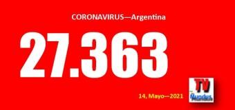 CORONAVIRUS – Argentina | La cantidad de contagios sigue subiendo hasta niveles récord.