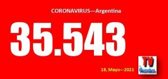 CORONAVIRUS – Argentina | Argentina alcanzó un triste récord de contagios y muertos por el COVID.