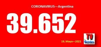CORONAVIRUS – Argentina | Récord de casos de coronavirus. Casi 40 mil en una sola jornada.