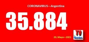 CORONAVIRUS – Argentina | La cantidad de contagios permanece alta y obligó al confinamiento.