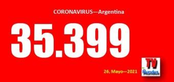 CORONAVIRUS – Argentina | Argentina sigue con un nivel altísimo de contagios y muertos por el COVID.