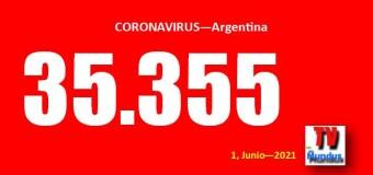 CORONAVIRUS – Argentina | Córdoba, Santa Fé y CABA colapsados en medio de una segunda ola que no cede.