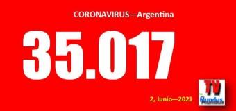 CORONAVIRUS – Argentina | Córdoba, Santa Fé y CABA siguen en situación desesperante en contagios de COVID.
