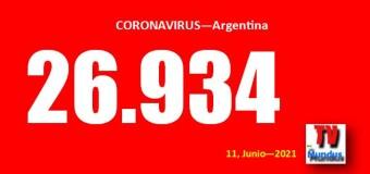 CORONAVIRUS – Argentina | Aunque todos lo ignoran, el COVID sigue fuerte con cada vez más muertos por día.