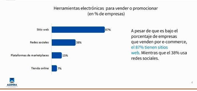 Comercio_electronico_ADIMRA