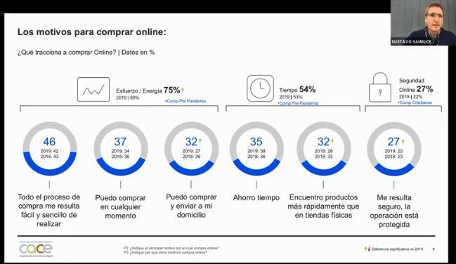 Comercio_electronico_CACE